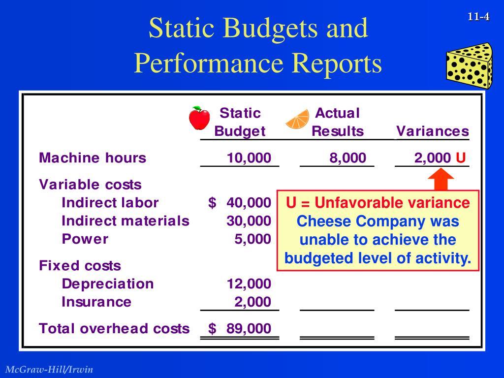 U = Unfavorable variance