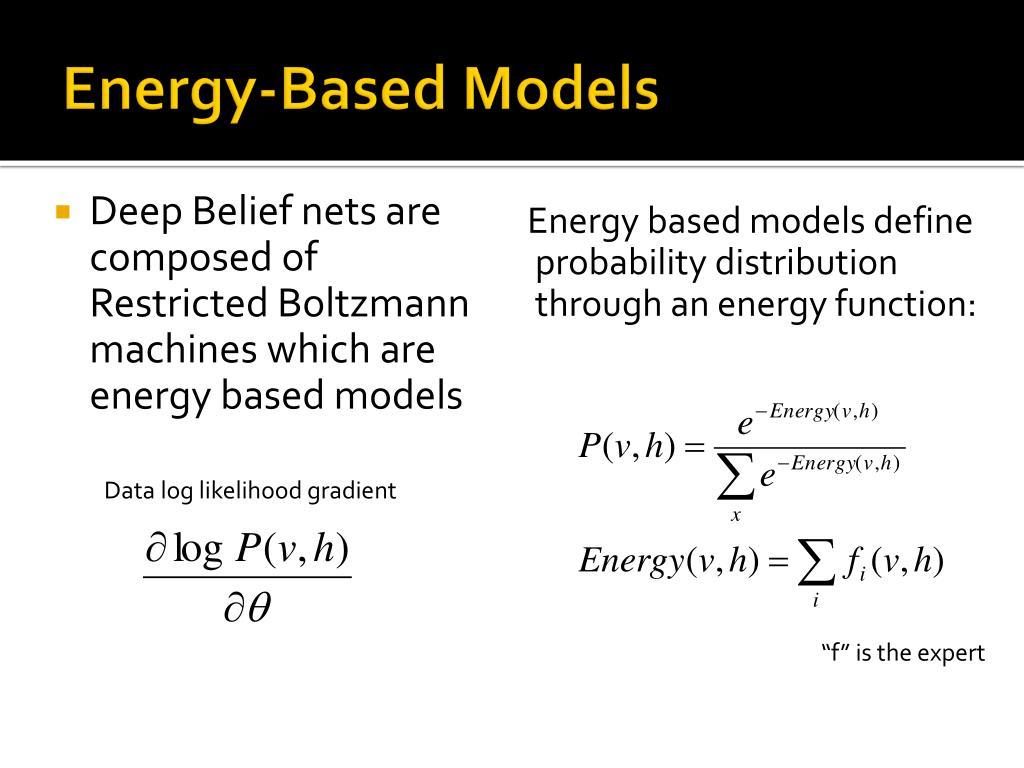 Energy-Based Models
