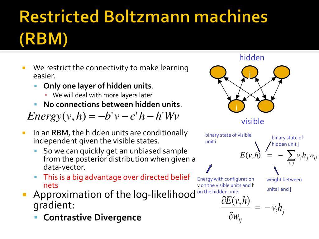Restricted Boltzmann machines (RBM)