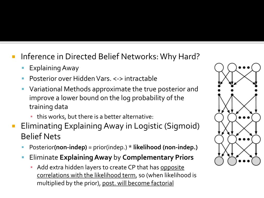 Inference in Directed Belief Networks: Why Hard?