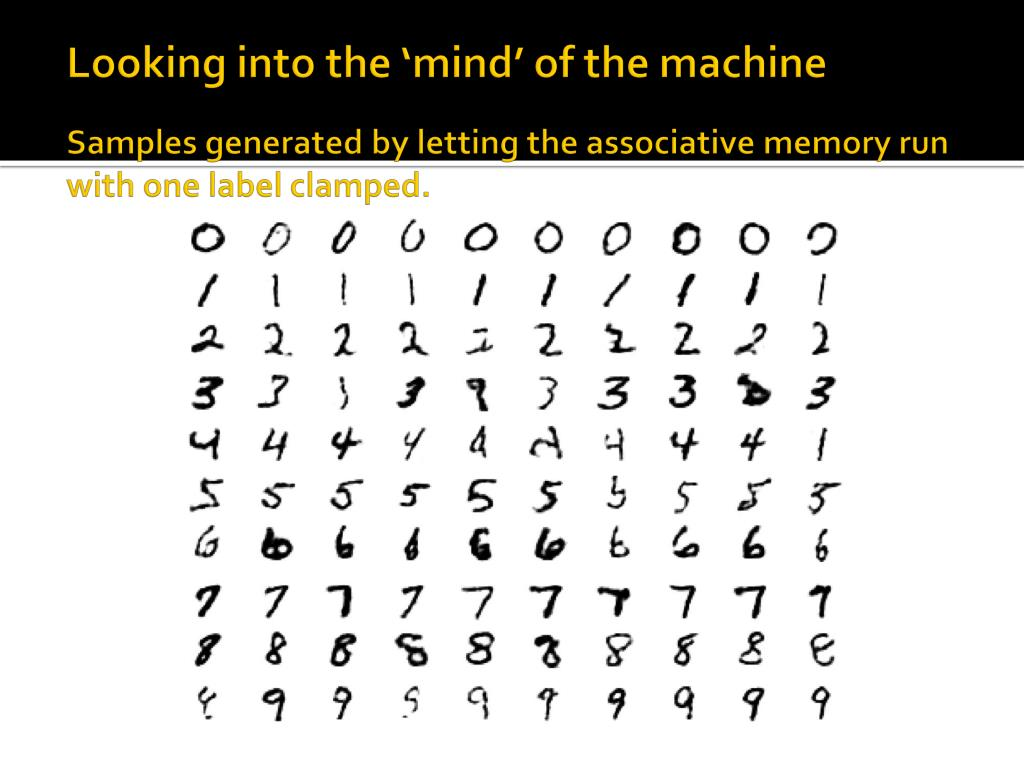 Looking into the 'mind' of the machine