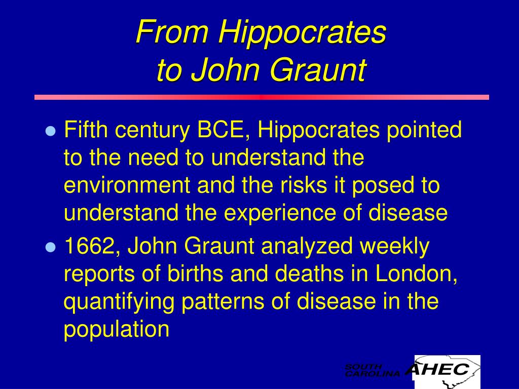 From Hippocrates