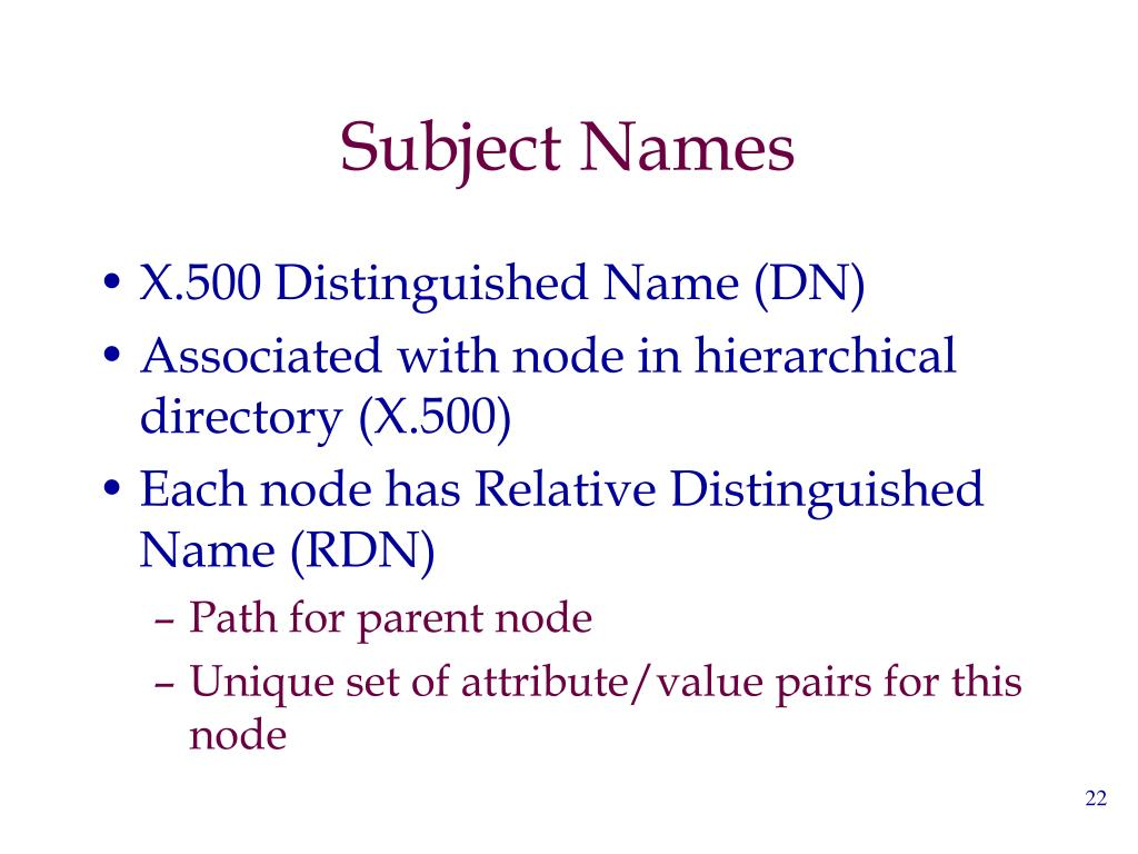 Subject Names