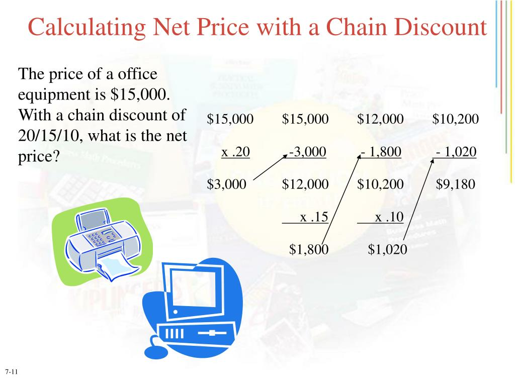 Calculating Net Price with a Chain Discount