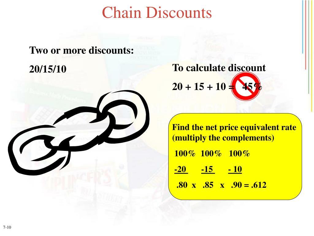 Chain Discounts