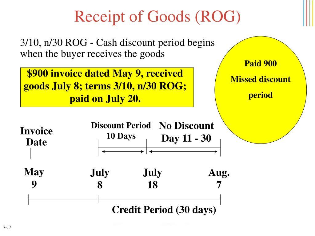 Receipt of Goods (ROG)