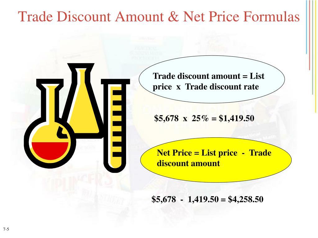 Trade Discount Amount & Net Price Formulas