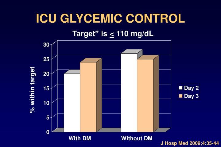ICU GLYCEMIC CONTROL