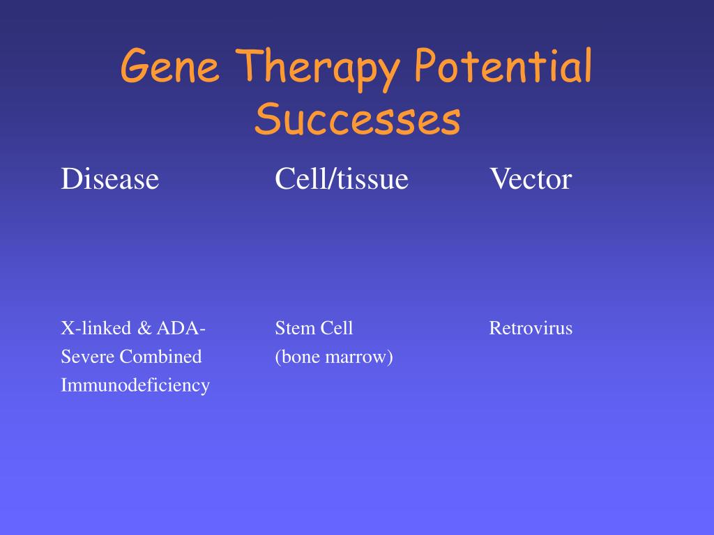 Gene Therapy Potential Successes