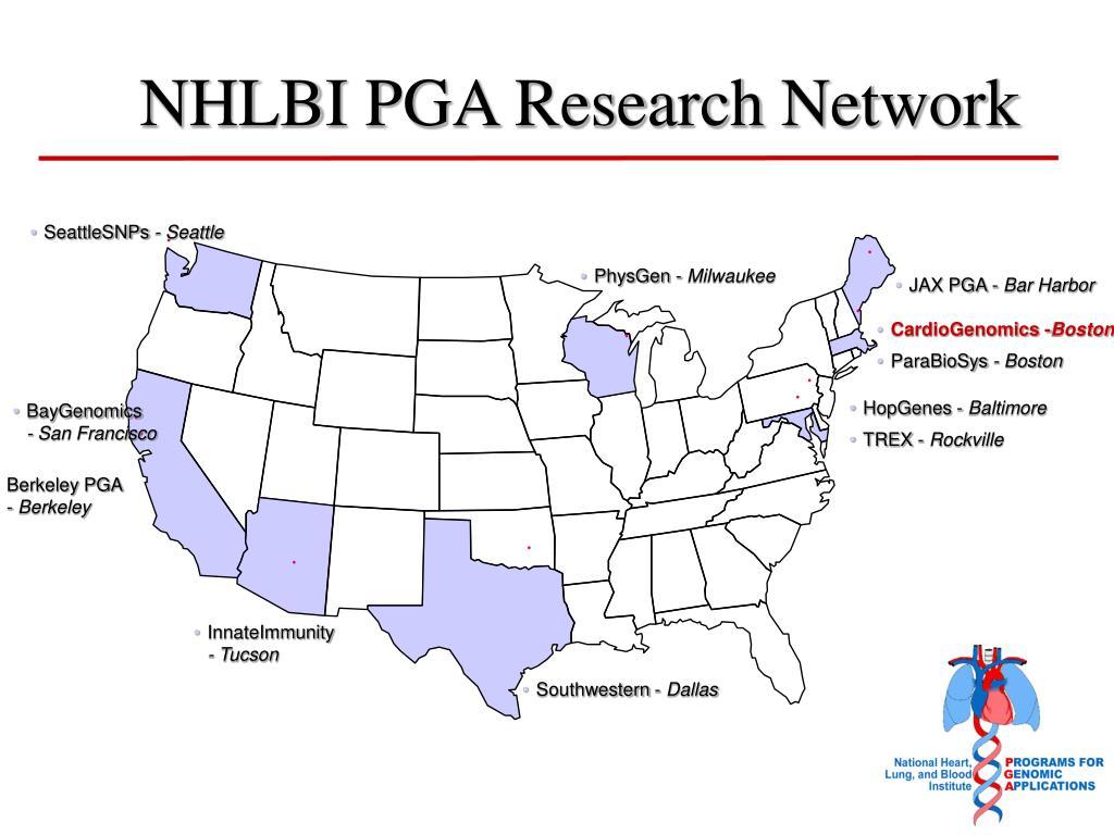 NHLBI PGA Research Network