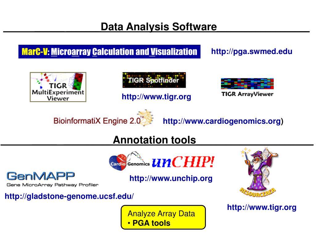 Analyze Array Data