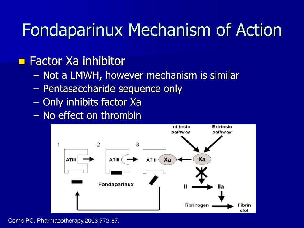 Fondaparinux Mechanism of Action