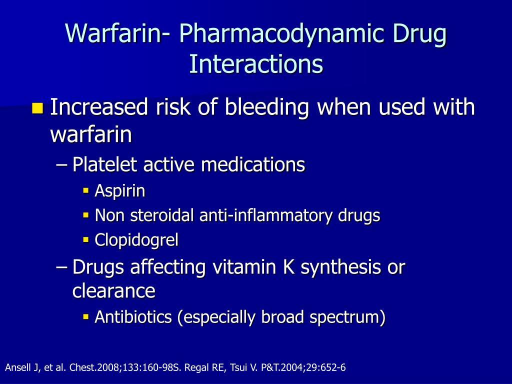 Warfarin- Pharmacodynamic Drug Interactions