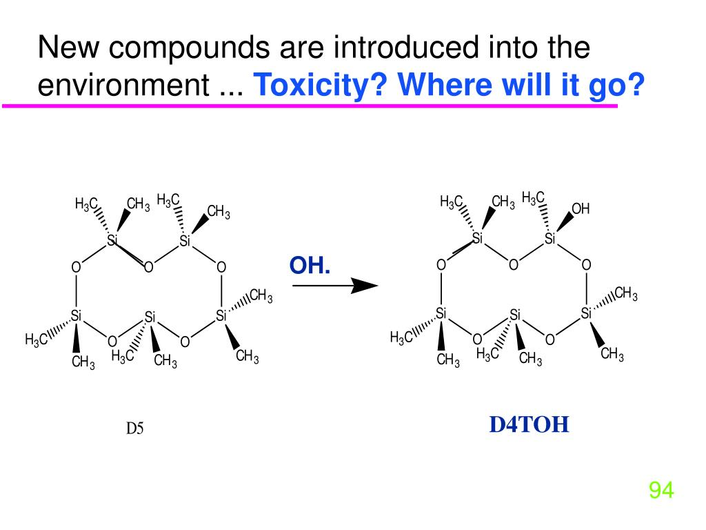 New compounds are introduced into the environment ...