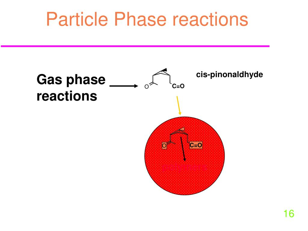 Particle Phase reactions