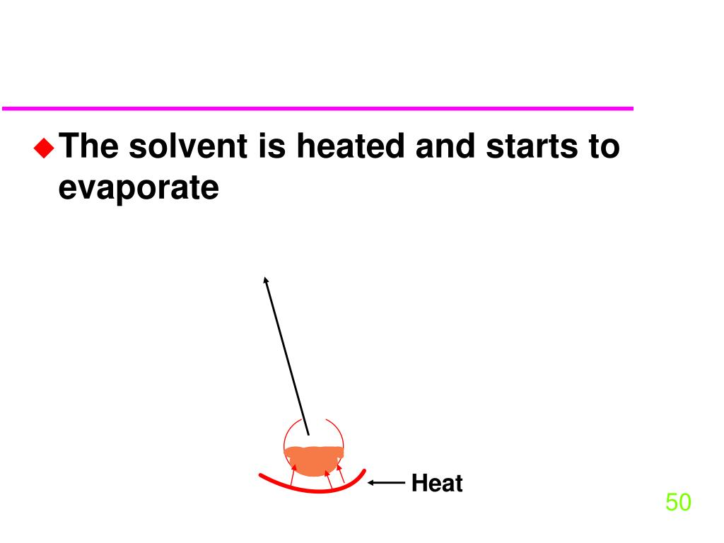 The solvent is heated and starts to evaporate