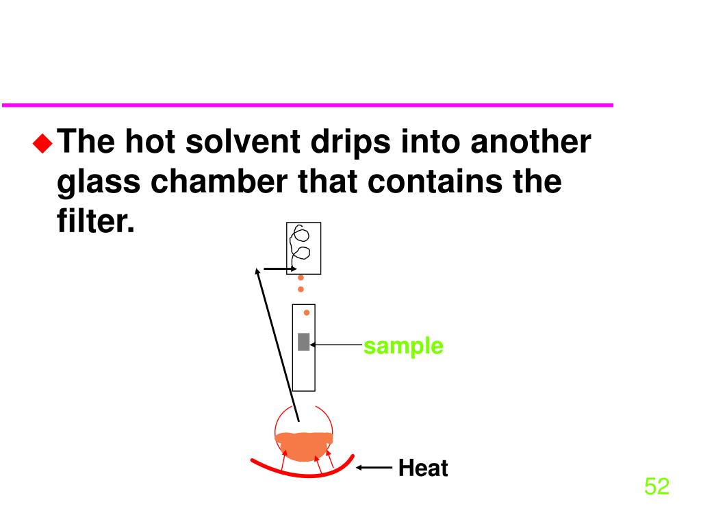 The hot solvent drips into another glass chamber that contains the filter.