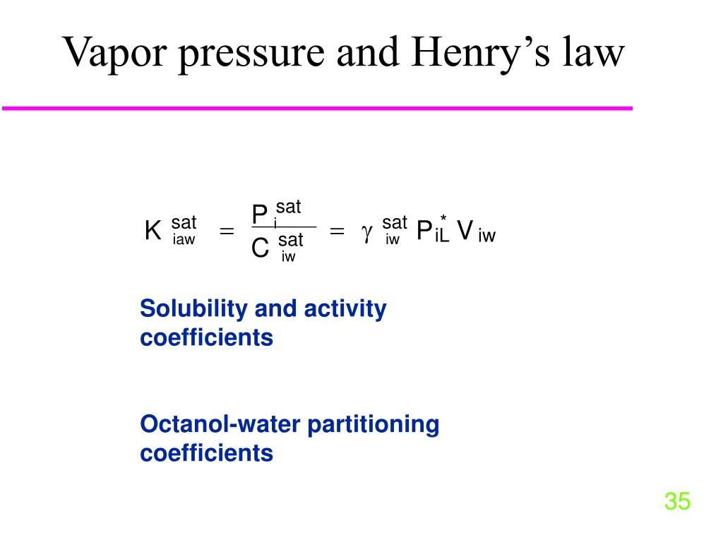 Vapor pressure and Henry's law