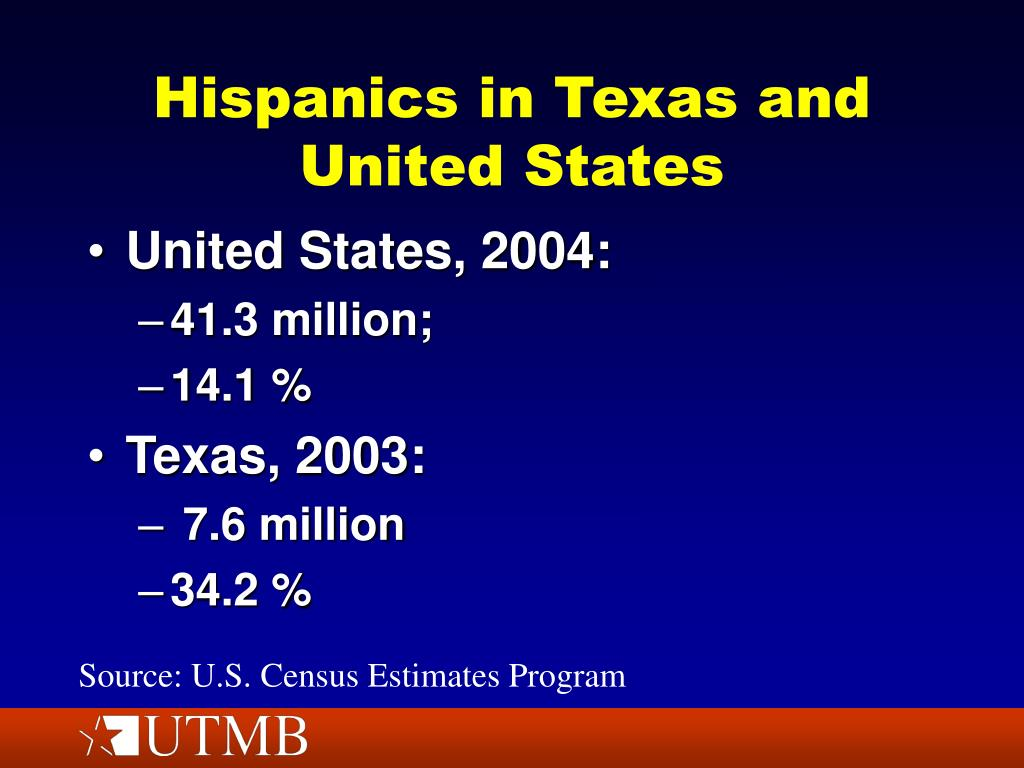 Hispanics in Texas and United States