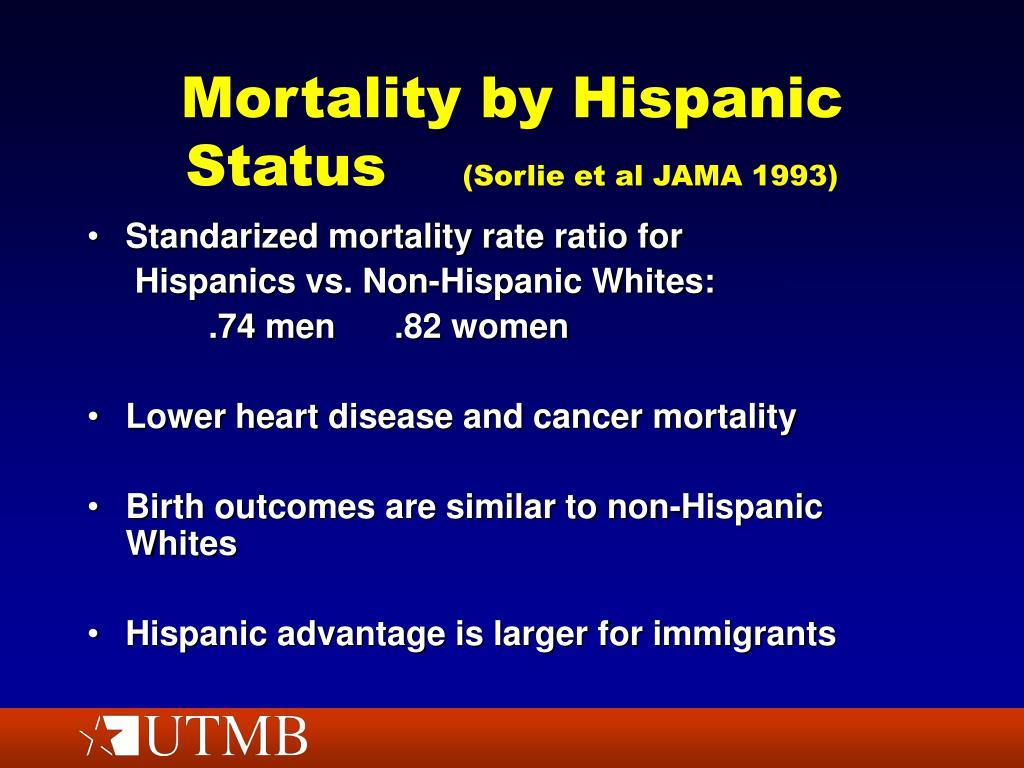 Mortality by Hispanic Status