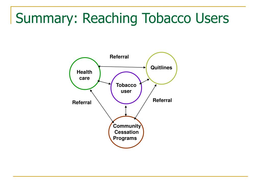 Summary: Reaching Tobacco Users