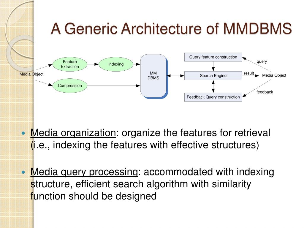 A Generic Architecture of MMDBMS