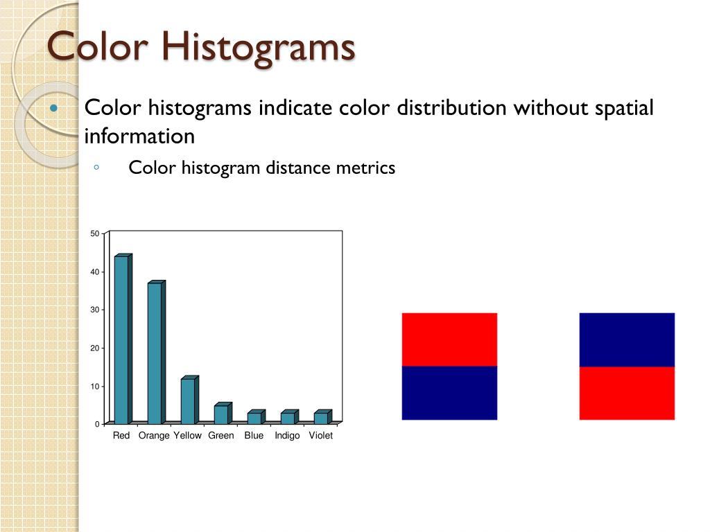 Color Histograms