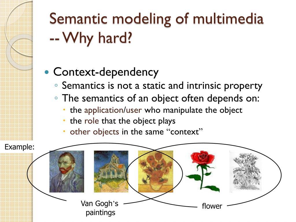 Semantic modeling of multimedia