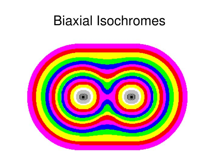 Biaxial Isochromes