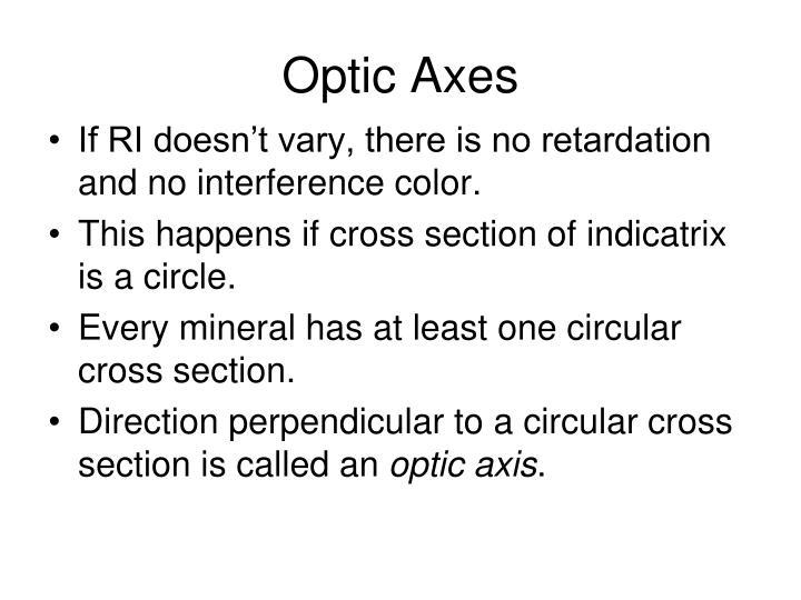 Optic Axes