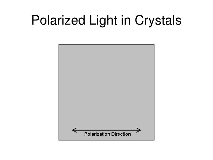 Polarized Light in Crystals