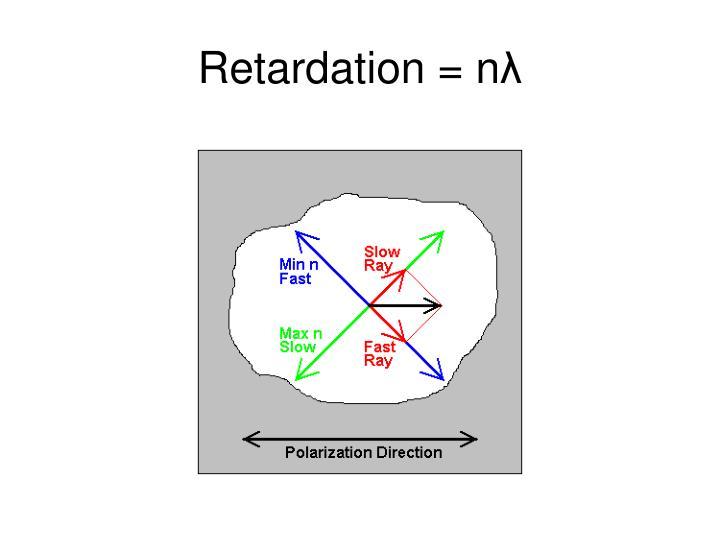 Retardation = n