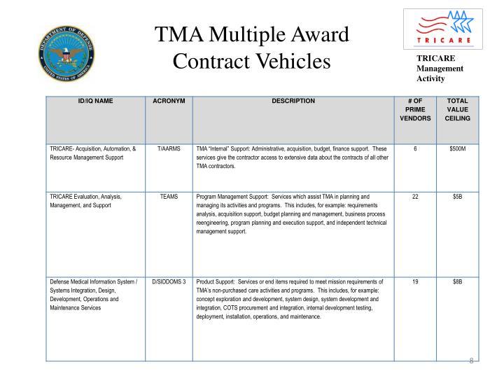 TMA Multiple Award