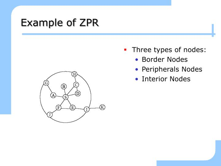 Example of ZPR