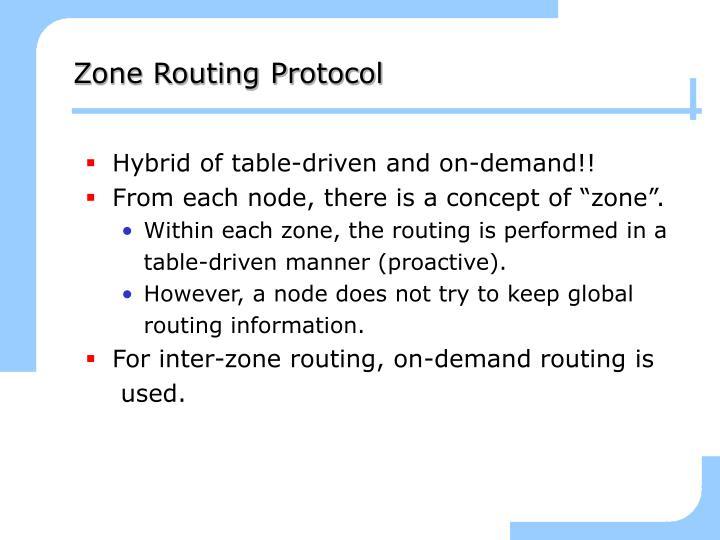 Zone Routing Protocol