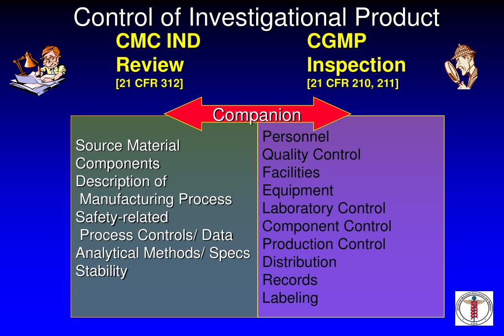 Control of Investigational Product