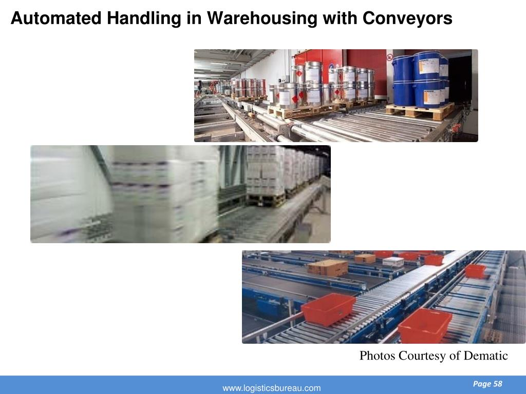 Automated Handling in Warehousing with Conveyors