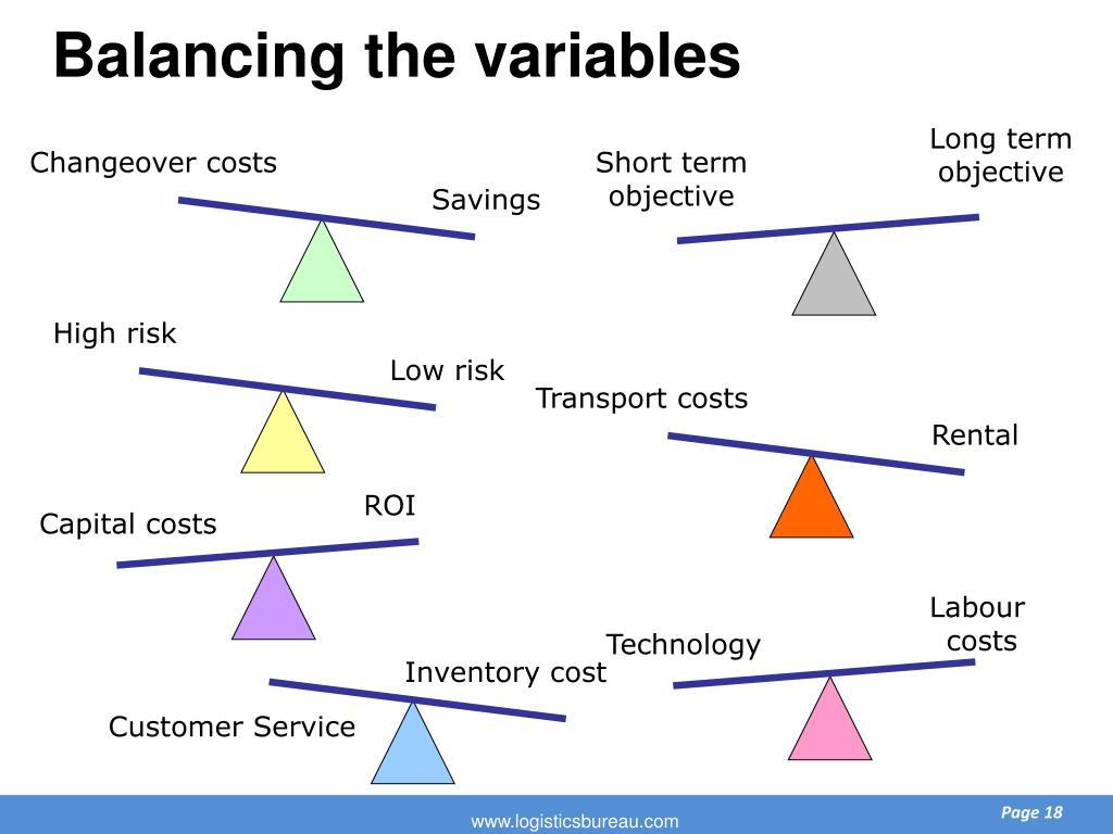 Balancing the variables