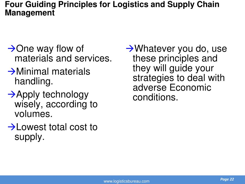 Four Guiding Principles for Logistics and Supply Chain Management