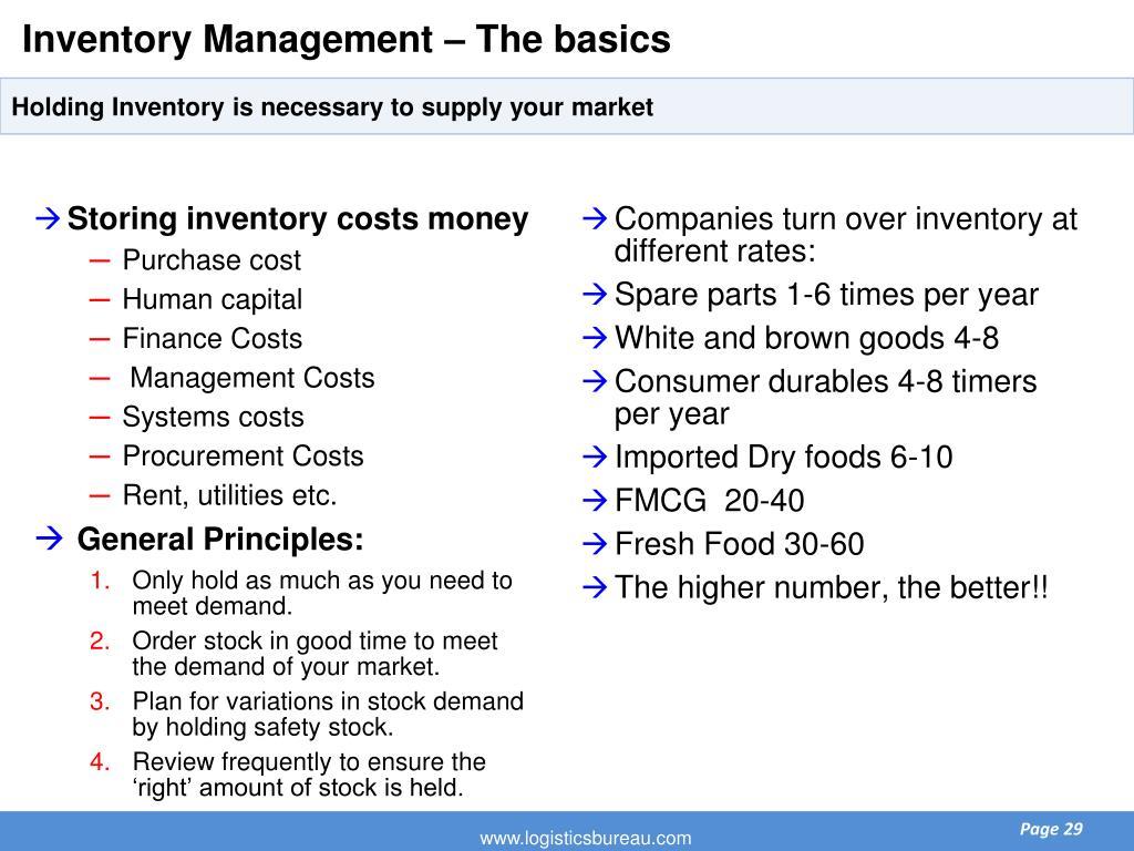 Inventory Management – The basics