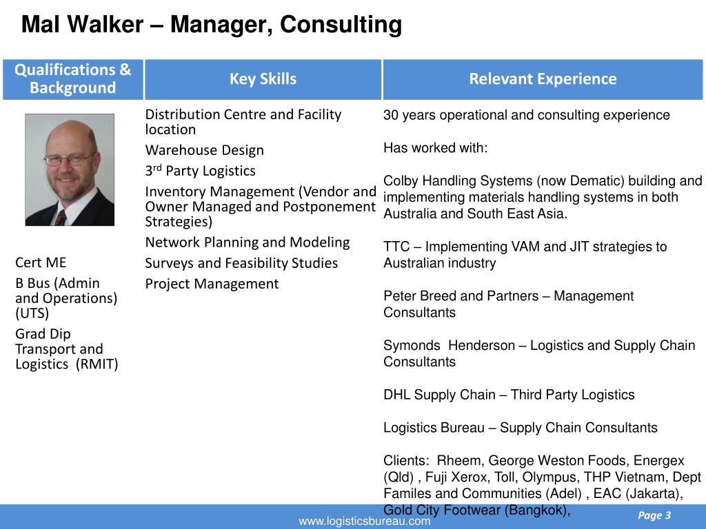 Mal Walker – Manager, Consulting