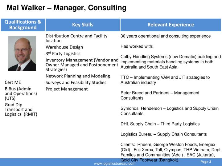 Mal walker manager consulting
