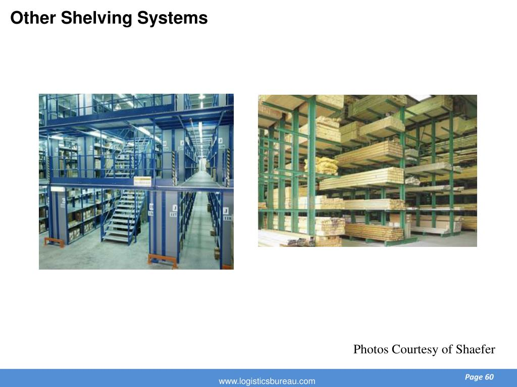 Other Shelving Systems