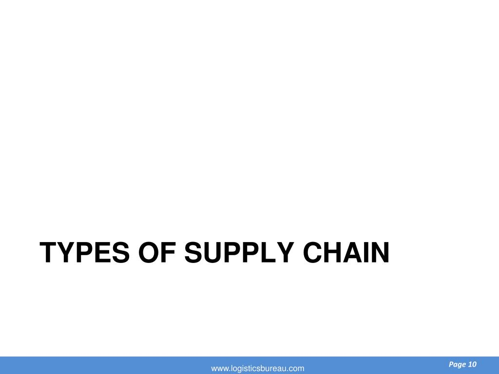 Types of supply chain