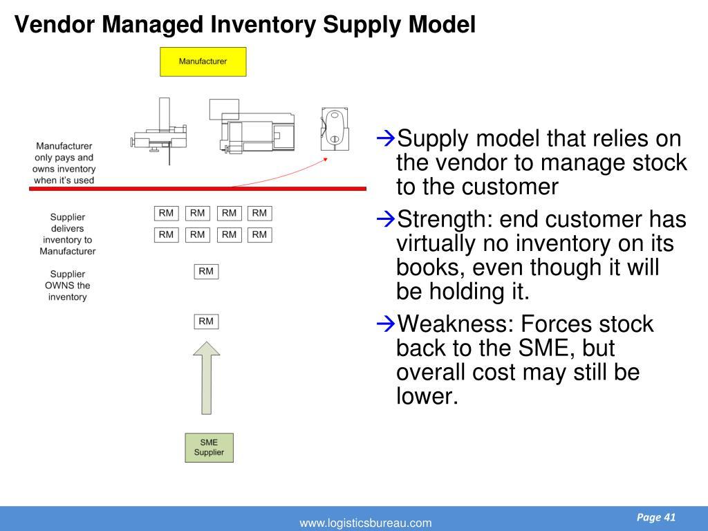 Vendor Managed Inventory Supply Model