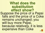 what does the substitution effect show