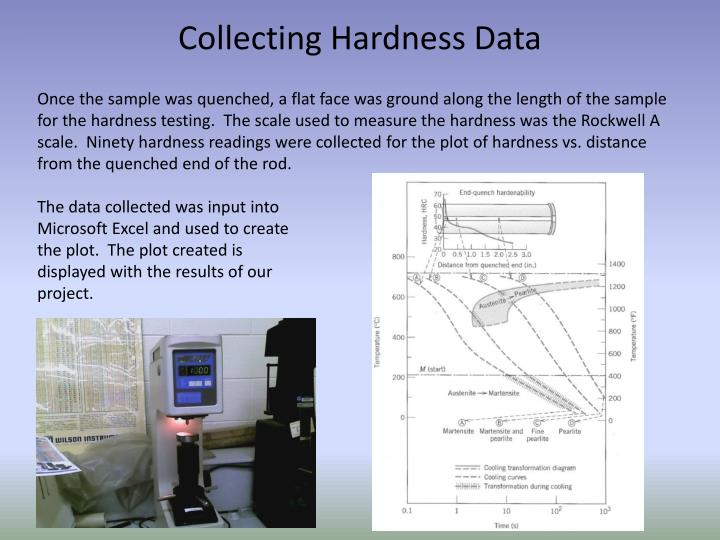 Collecting Hardness Data