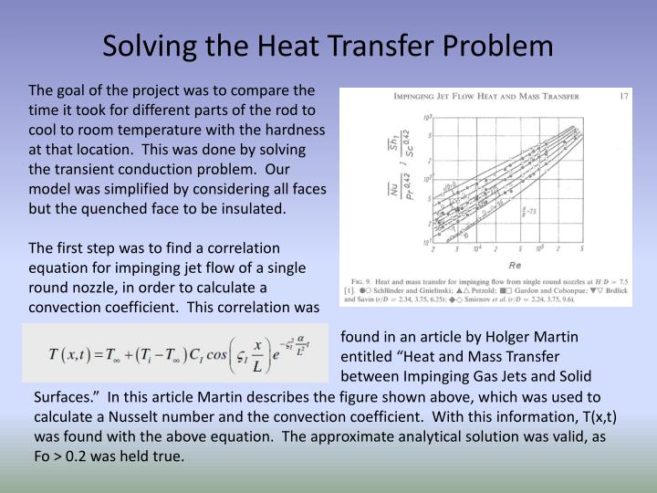 Solving the Heat Transfer Problem