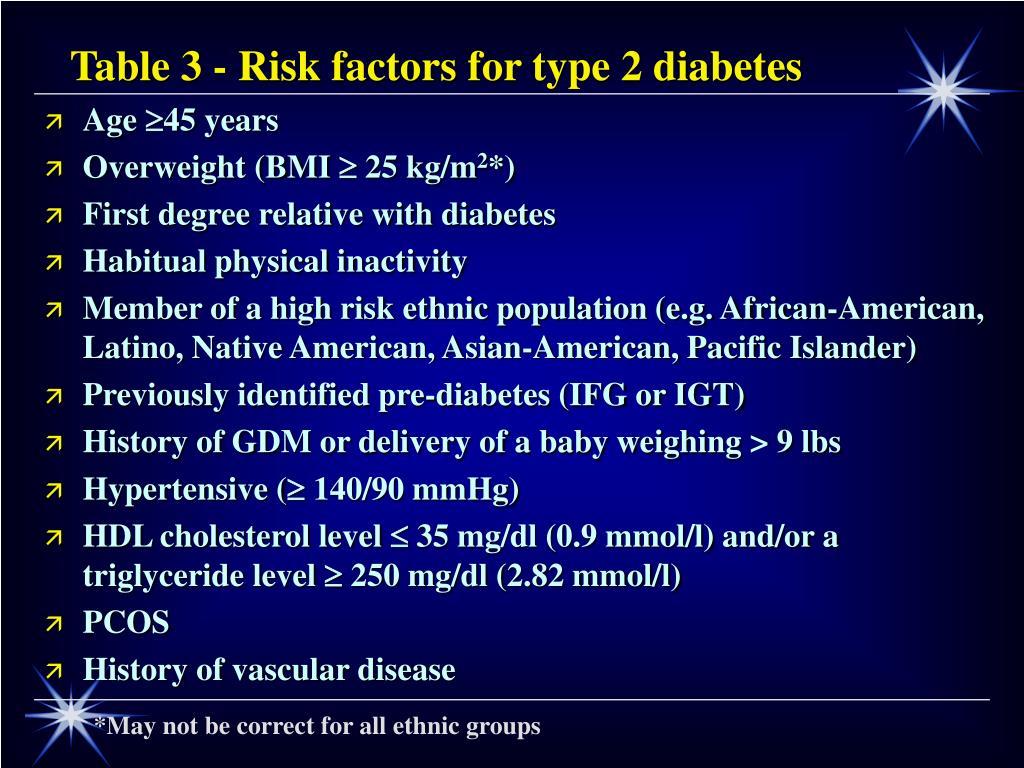 Table 3 - Risk factors for type 2 diabetes