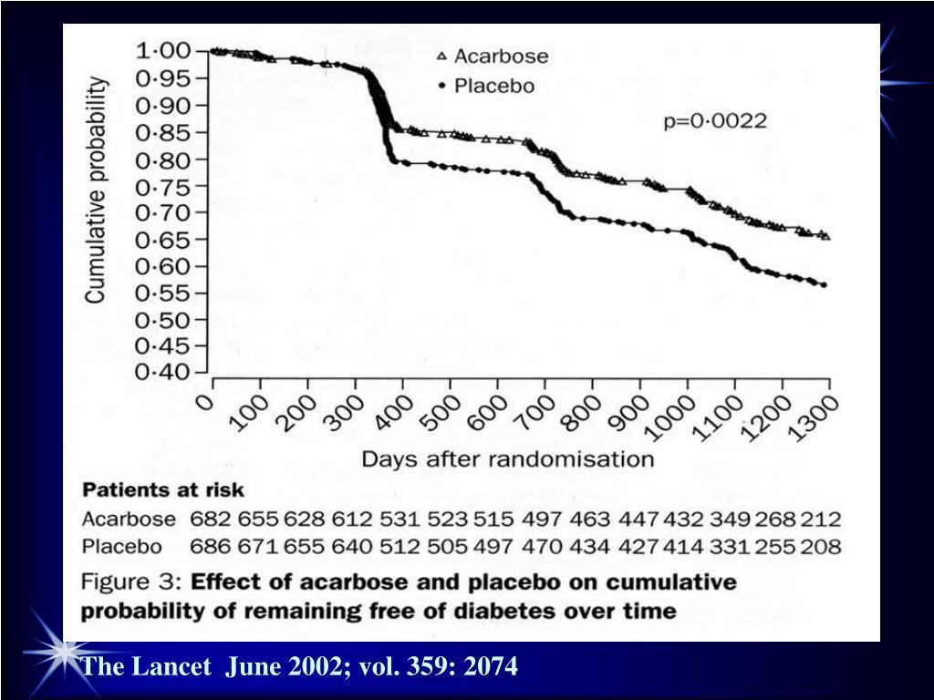 The Lancet  June 2002; vol. 359: 2074